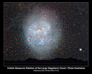 Hubble captures stellar clockwork motion in nearby galaxy