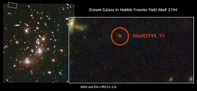 Distant galaxy in Hubble Frontier Field Abell 2744
