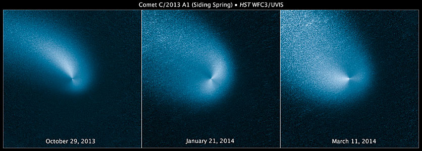 Comet Siding Spring over time