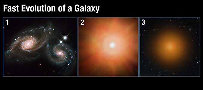 Fast evolution of a galaxy