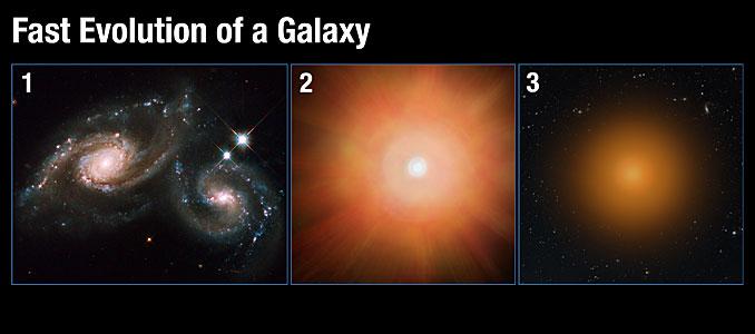 Fast evolution of a galaxy