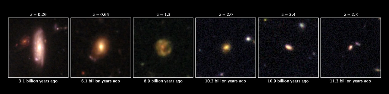 The growth of Milky Way-like galaxies over time