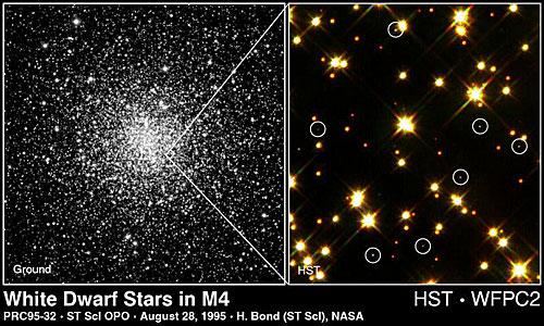 White Dwarf Stars in M4