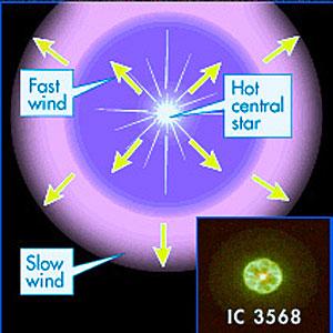 IC 3568 illustration
