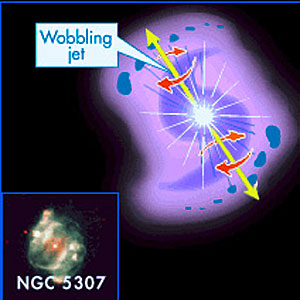 NGC 5307 illustration