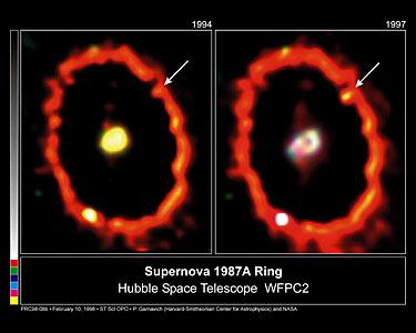 Supernova 1987a Ring