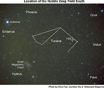 Location of the HDF South on the sky (ground-based image)