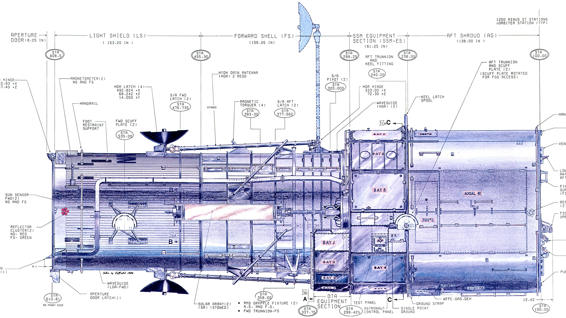 Diagram Of The Hubble Space Telescope  1981