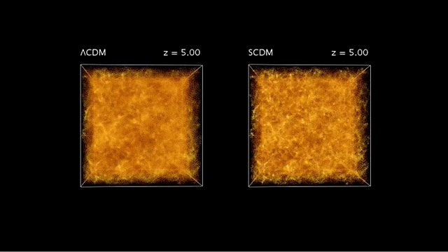 Only dark energy with dark matter fits with COSMOS results