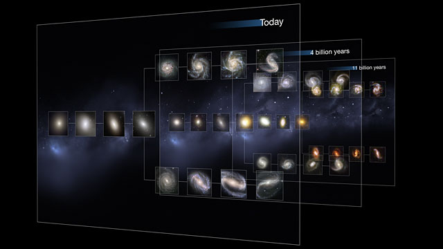 The Hubble Sequence throughout the Universe's history