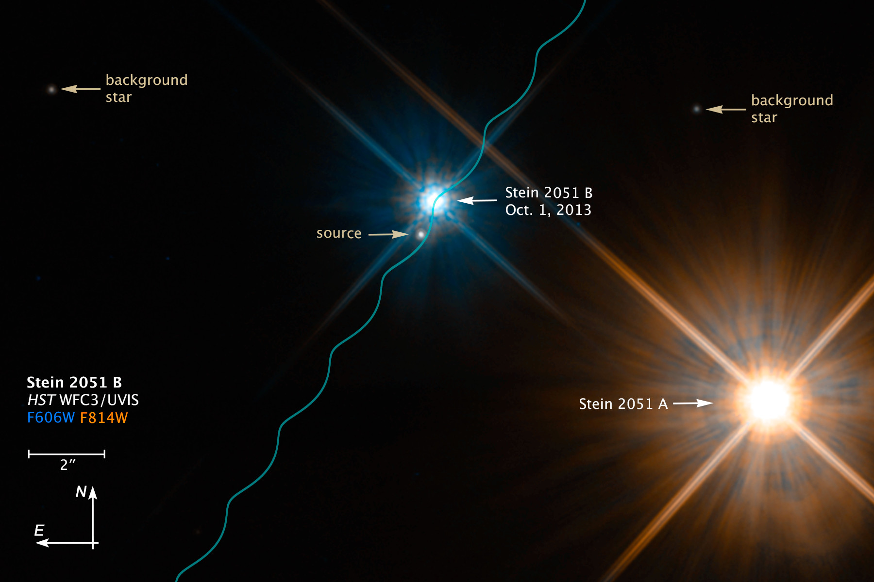 binary star system stein 2051 annotated esahubble