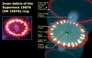 Inner Debris of the Supernova 1987A ring