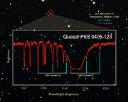 Fingerprinting the distant Universe using the light from quasar PKS 0405-123