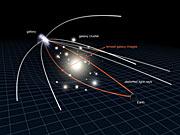 Gravitational lensing in action