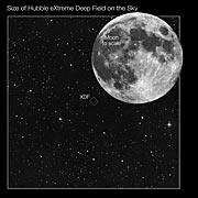 Location and size of the Hubble eXtreme Deep Field (ground-based image)