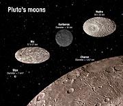 Pluto's moons