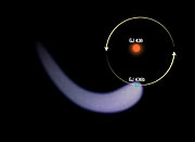 Orbit of Gliese 436b around its host star