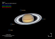 The Moons of Saturn (annotated)