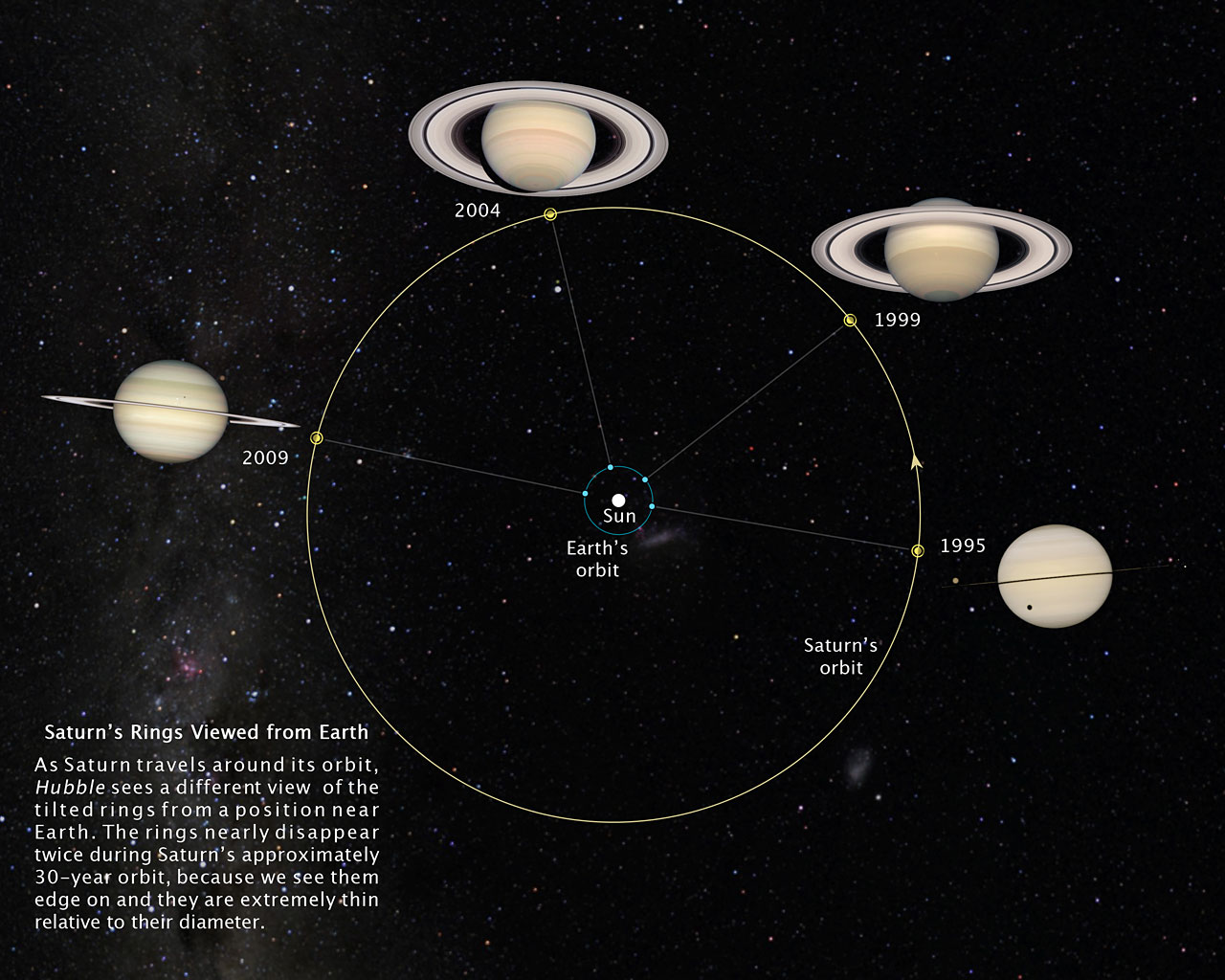 Diameter Saturn S Rings