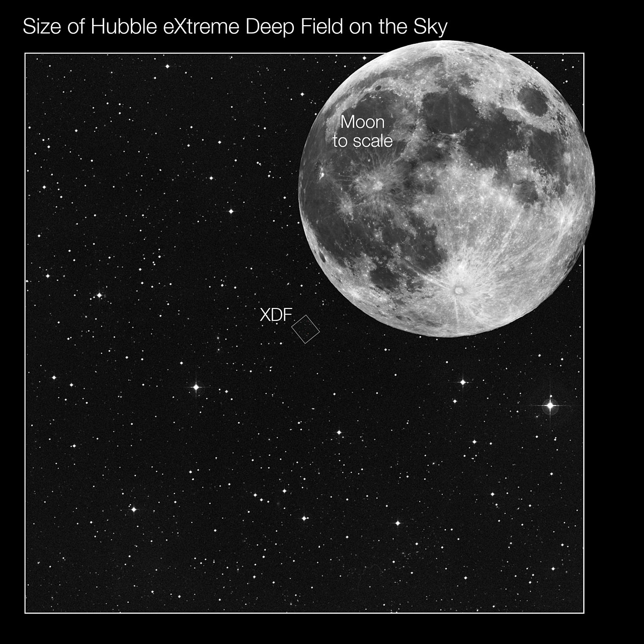 Location And Size Of The Hubble Extreme Deep Field Ground Based Image Esa Hubble