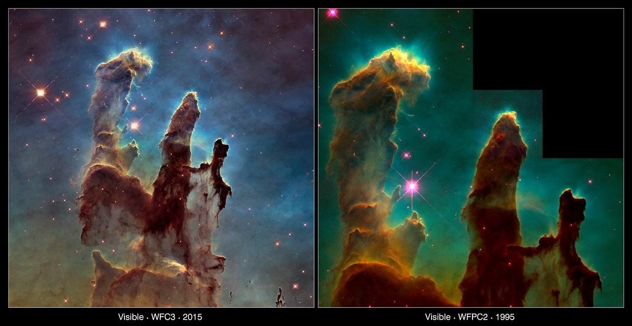The Pillars of Creation — 1995 and 2015 comparison | ESA ...