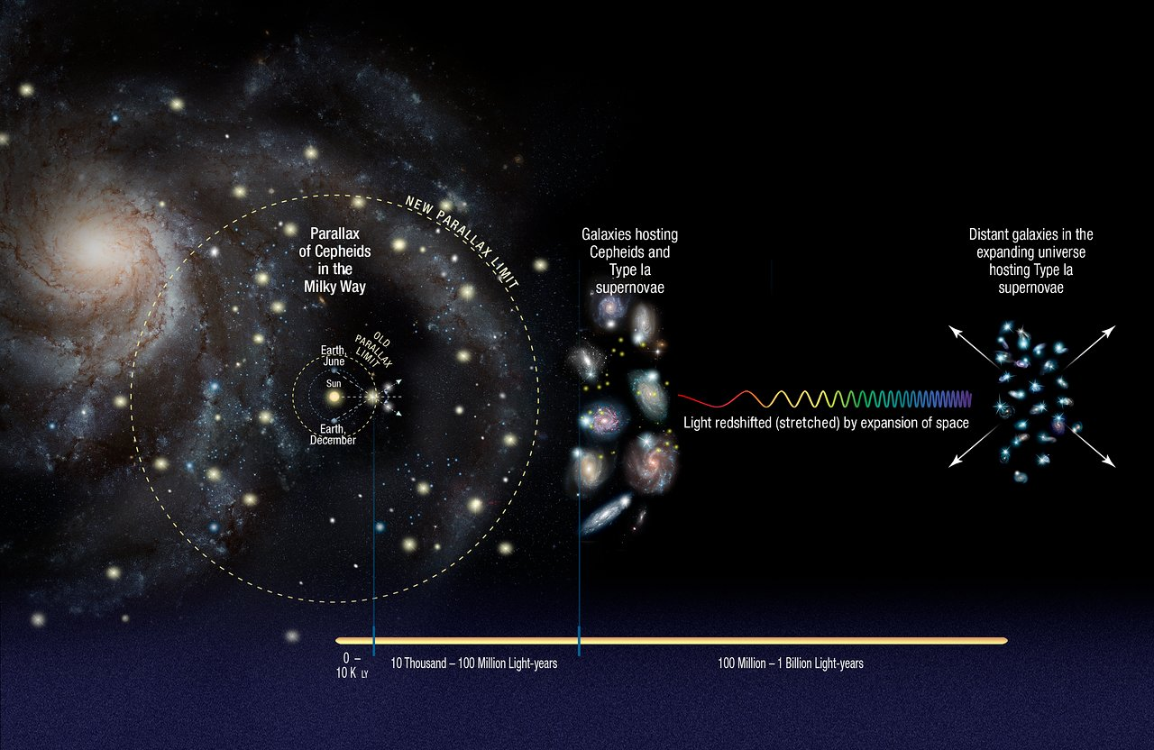 Science Release: Hubble finds Universe may be expanding faster than expected