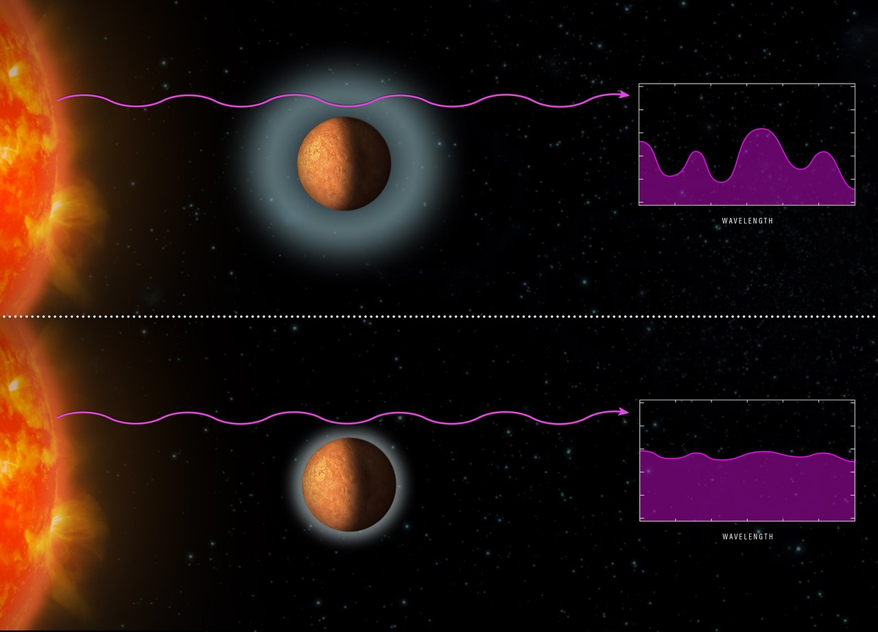 Starlight yields clues to exoplanets' atmospheres