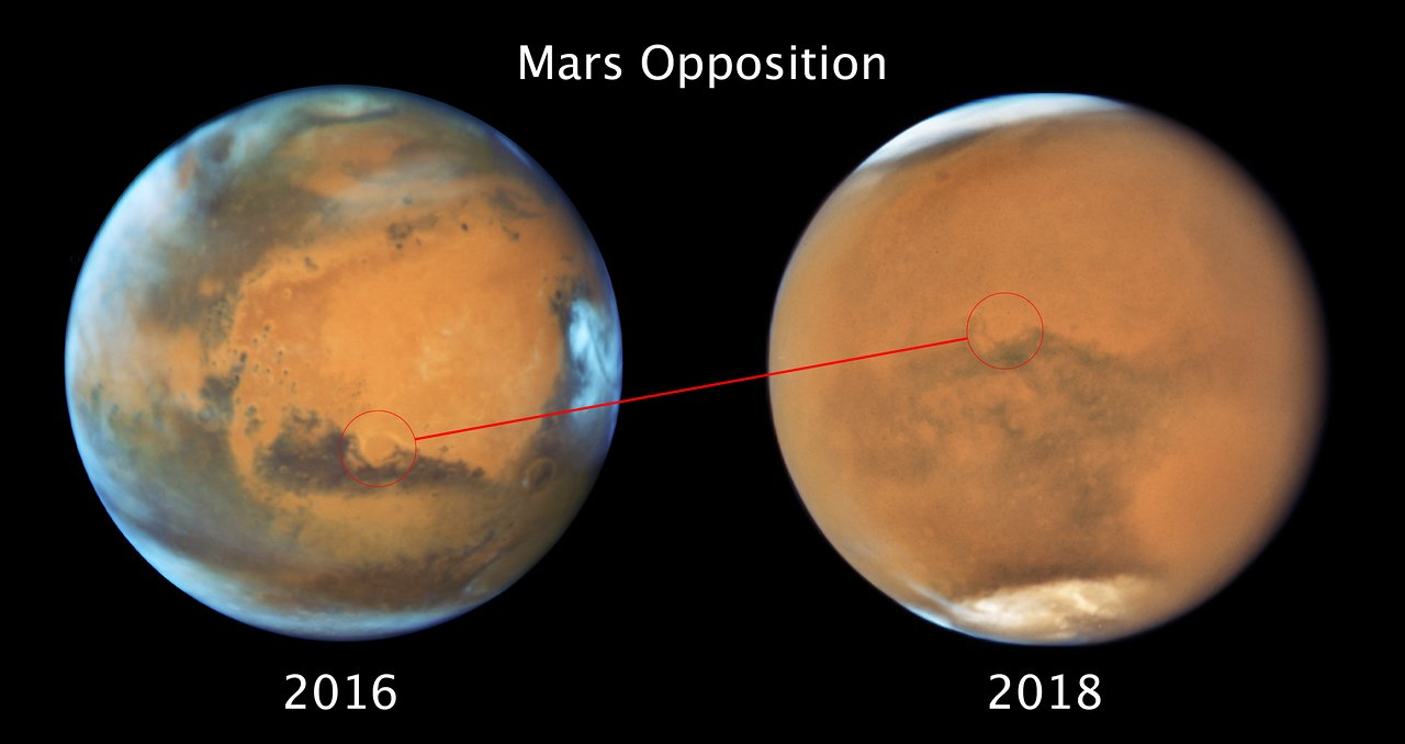 Mars 2016/2018 side-by-side
