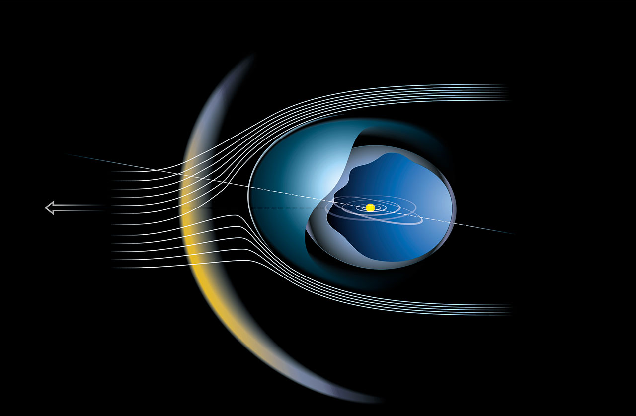 The Heliosphere is Tilted - implications for the 'Galactic ...