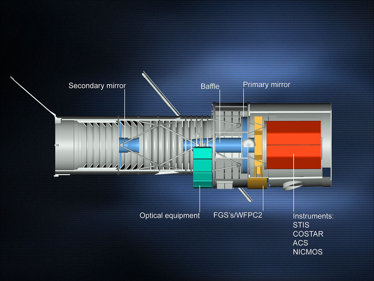 Diagram of Hubble   ESA/Hubble on