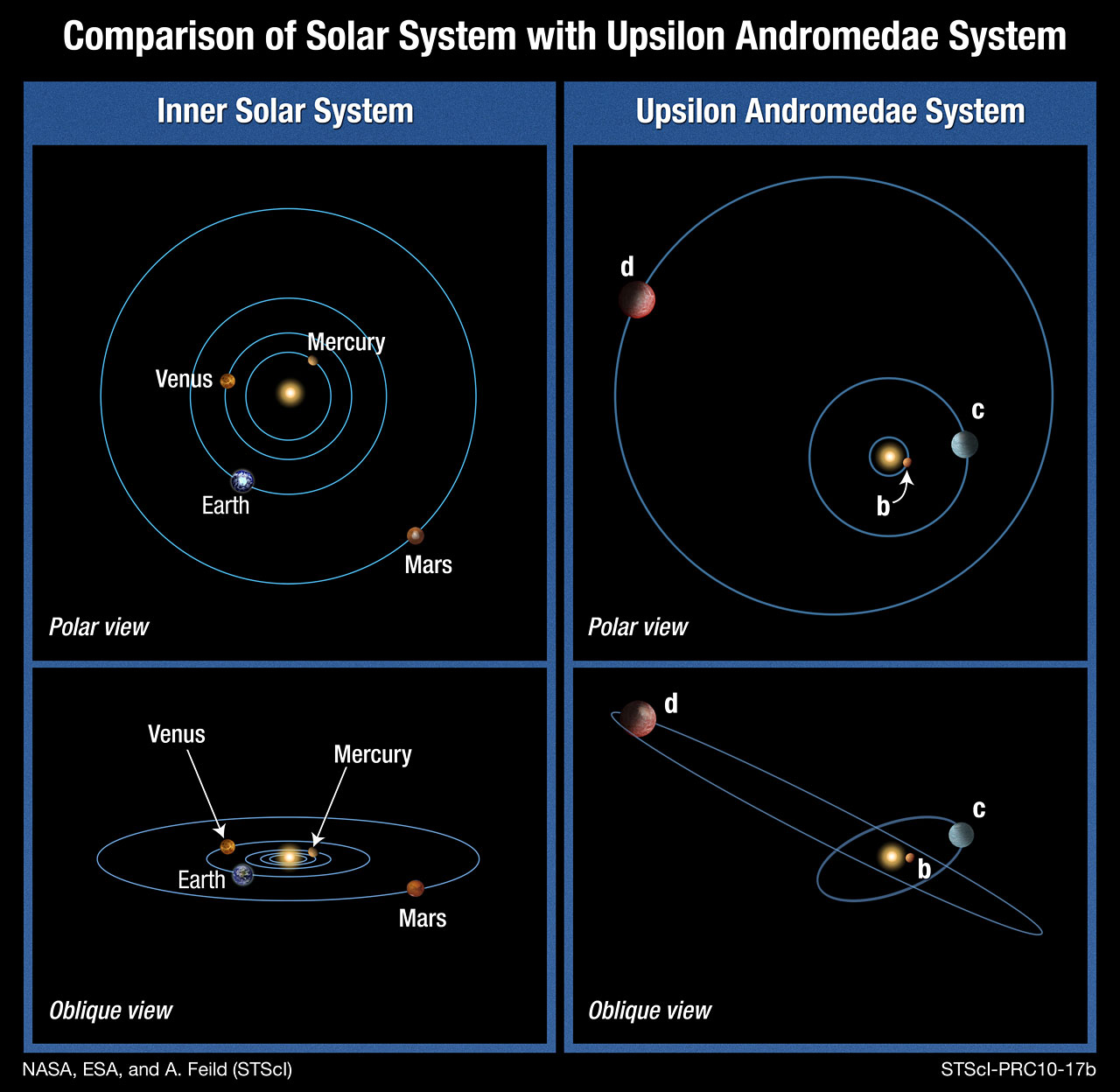 hubble pictures of our solar system - photo #46