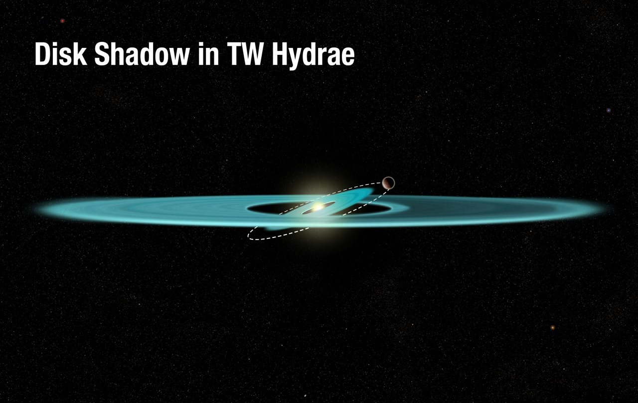 The making of a shadow in TW Hydrae's disc (illustration)