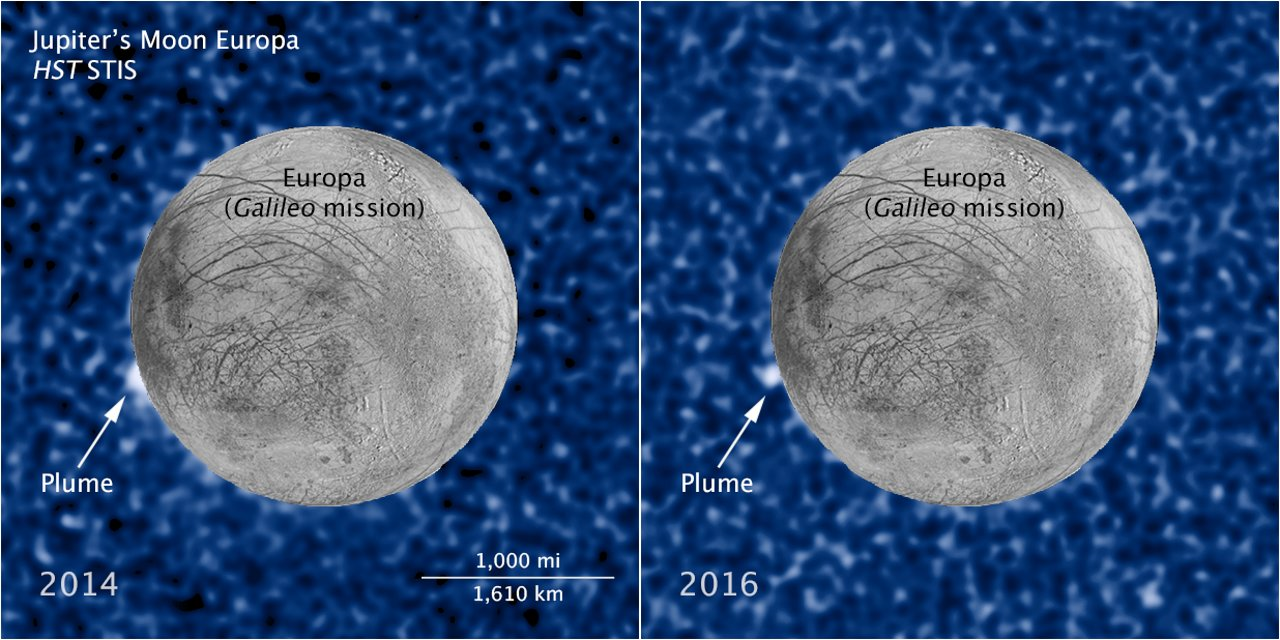Hubble sees recurring plume erupting from Europa (annotated)
