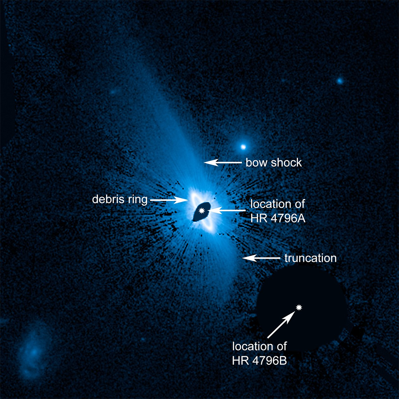 Huge system of dusty material enveloping the young star HR 4796A