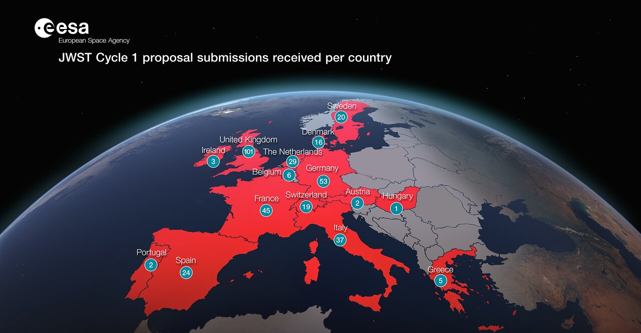 JWST Cycle 1 Proposal Submissions Received by Country