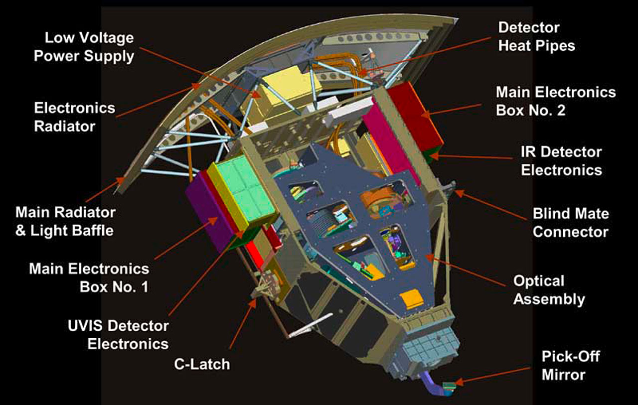 Image Archive Illustrations Esa Hubble Solar Biner Box Wiring Diagram Wfc3 Major Components