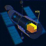 The position of HSP in Hubble's instrument bay.