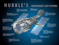 Hubble exploded view