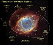 Helix Nebula with Annotated Features