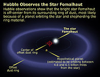 Fomalhaut Ring Schematic
