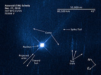 Annotated illustration and compass image of asteroid (596) Scheila