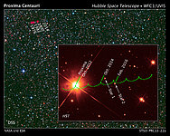 The proper motion path of Proxima Centauri