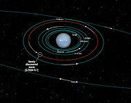 Orbit of Neptune's newly-discovered moon