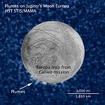 Photo composite of suspected water plumes on Europa (annotated)