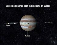 Europa transiting geometry