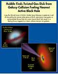 Hubble Finds Twisted Gas Disk from Galaxy Collision Fueling Nearest Active Black Hole