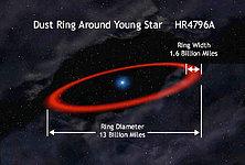 Orbit of HR 4796A