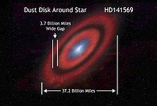 Orbit of HD141569