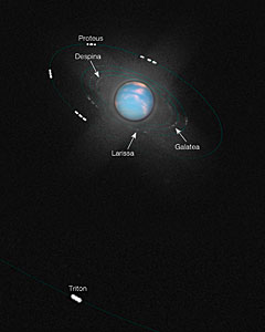 Neptune and its moons