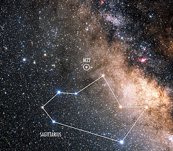 The constellation Sagittarius (Annotated ground-based view)